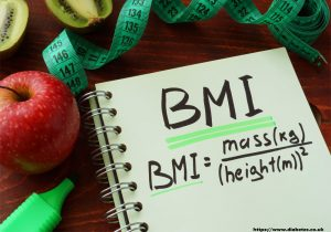 Healthy Weight For Women - Going With the BMI Method